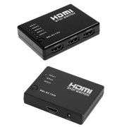 HDMI Switcher Boxes