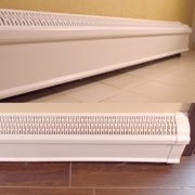 Heater Covers
