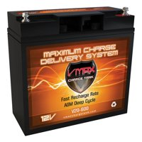 V20-600 Group 1/2 U1 Deep Cycle Rechargeable AGM Battery Replacement for Thompson TS3W1 12V 20Ah Scooter Battery