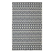 Aztec Rugs