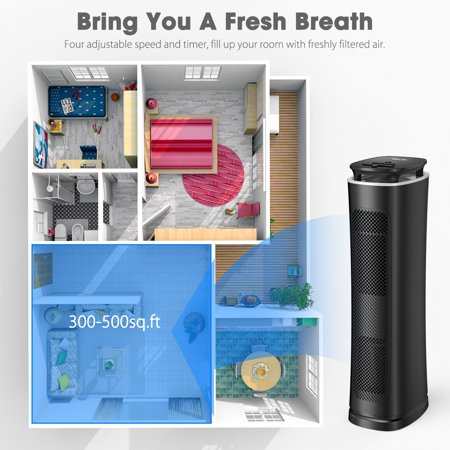 Black 3 stages filtration True Hepa Filter Air Purifier with Mosquito Repellent, Tower Fan, UV Light, Capture Allergens and Timer Function, Mold, Dust, Smoke Removal ,ETL certified
