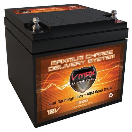 Rhino Replacement - VMAX V28-800S 12V 28ah AGM Battery replacement for Rhino SLA26-12 6.5