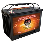Golf Cart 12V Batteries