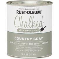 Rust-Oleum Chalked Chalk Paint