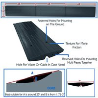 Pyle Car Driveway Curb Ramp - Heavy Duty Rubber Threshold Ramp - Also for Loading Dock, Garage, Sidewalk, Truck, Scooter, Bike, Motorcycle, Wheelchair Mobility & Other Vehicle