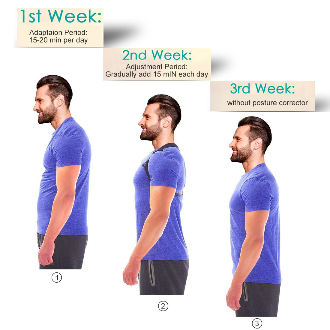 Perfect Posture Corrector For Men Women - Stops Bad Posture, Rounded Shoulders Back Braces