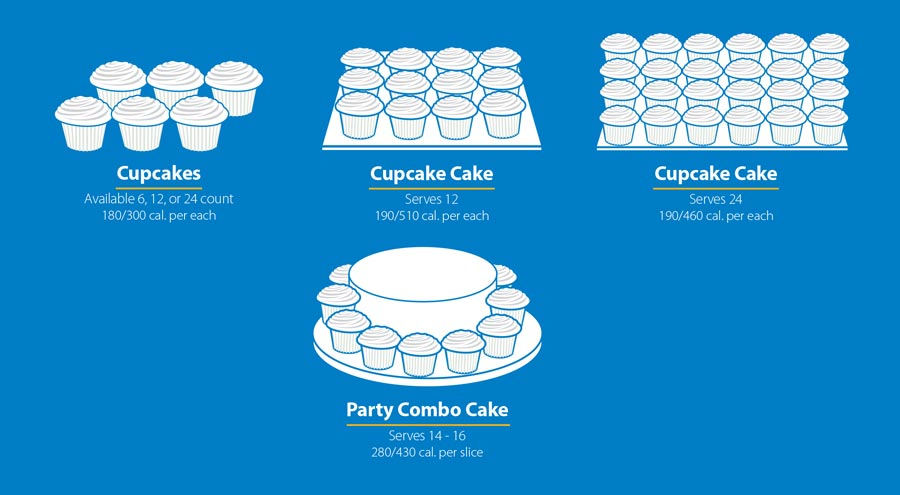 Cakes for Any Occasion - Walmart com