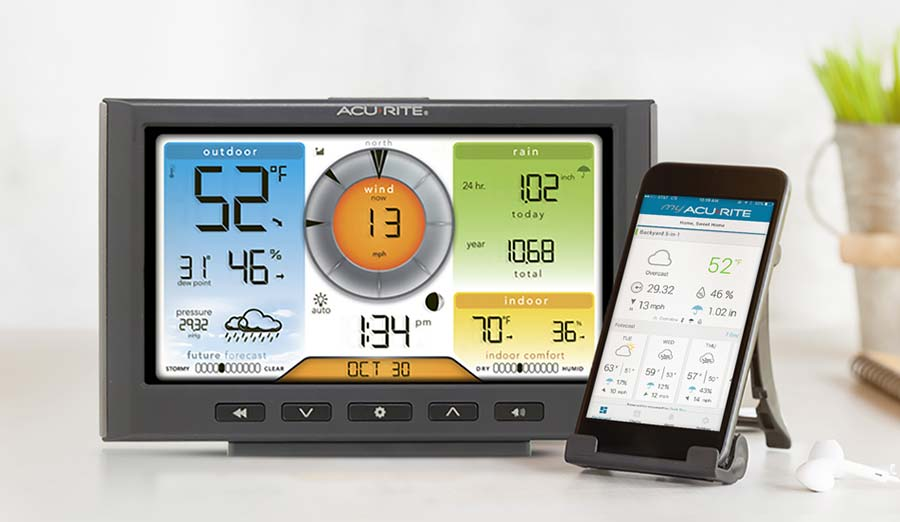 The Good Better Best Weather Stations For Your Home Walmart Com