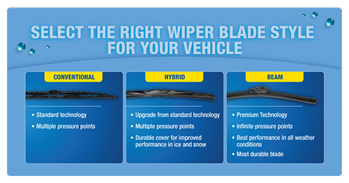 Wiper Blade Change Image2